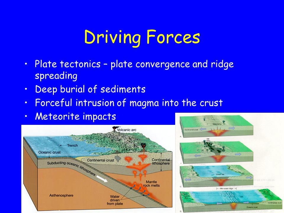 Driving Forces Plate tectonics – plate convergence and ridge spreading Deep burial of sediments Forceful intrusion of magma into the crust Meteorite impacts