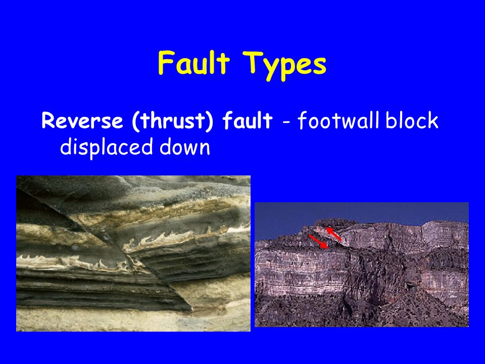Fault Types Reverse (thrust) fault - footwall block displaced down