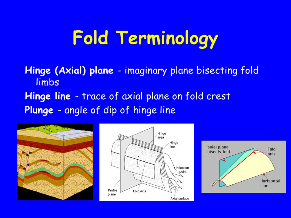 Fold Terminology Hinge (Axial) plane - imaginary plane bisecting fold limbs Hinge line - trace of axial plane on fold crest Plunge - angle of dip of hinge line