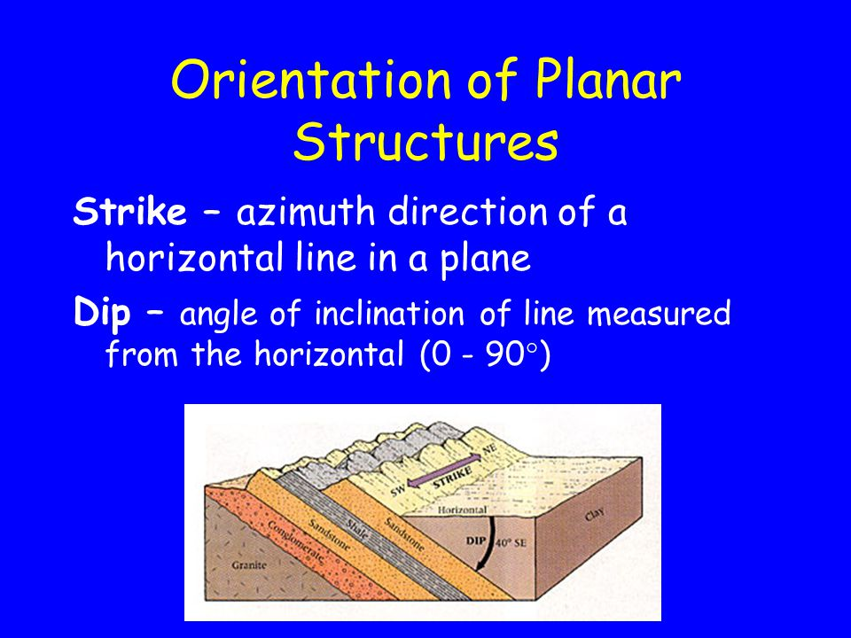 Orientation of Planar Structures Strike – azimuth direction of a horizontal line in a plane Dip – angle of inclination of line measured from the horizontal (0 - 90°)