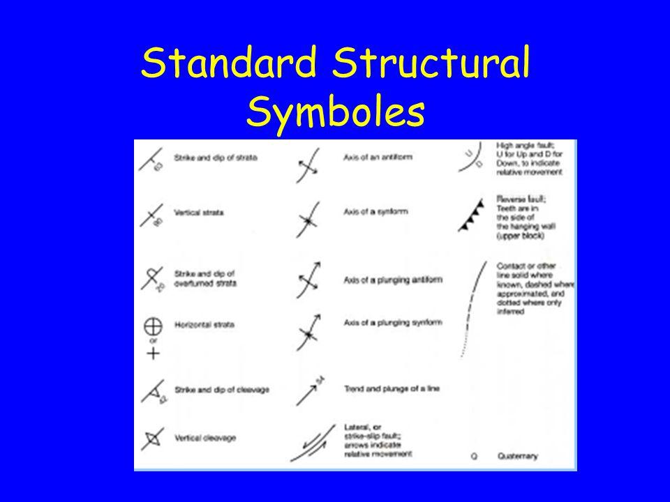 Standard Structural Symboles