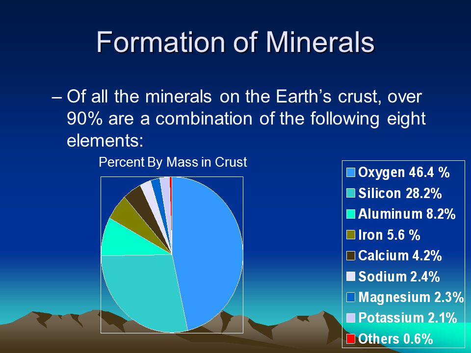 Formation of Minerals –Of all the minerals on the Earth's crust, over 90% are a combination of the following eight elements: Percent By Mass in Crust