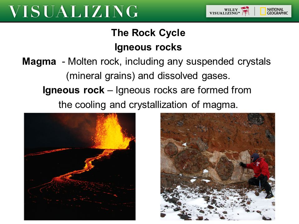 Igneous rocks Magma - Molten rock, including any suspended crystals (mineral grains) and dissolved gases.