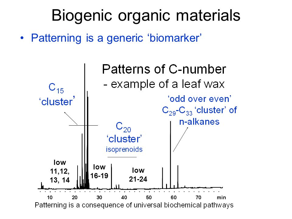 Biogenic organic materials Patterning is a generic 'biomarker' low 11,12, 13, 14 low 16-19 low 21-24