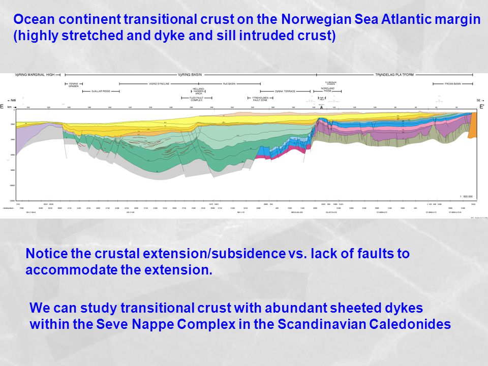 Ocean continent transitional crust on the Norwegian Sea Atlantic margin (highly stretched and dyke and sill intruded crust) Notice the crustal extension/subsidence vs.
