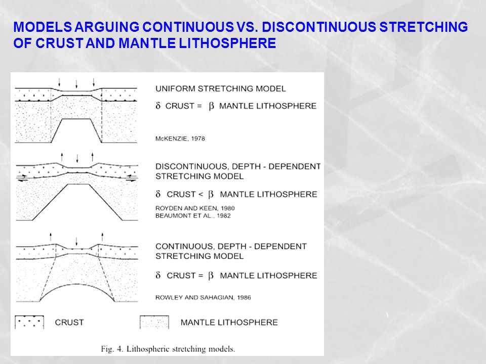MODELS ARGUING CONTINUOUS VS. DISCONTINUOUS STRETCHING OF CRUST AND MANTLE LITHOSPHERE