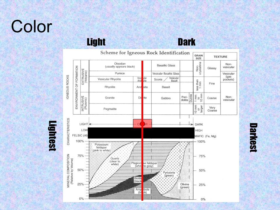 Color LightDark Lightest Darkest