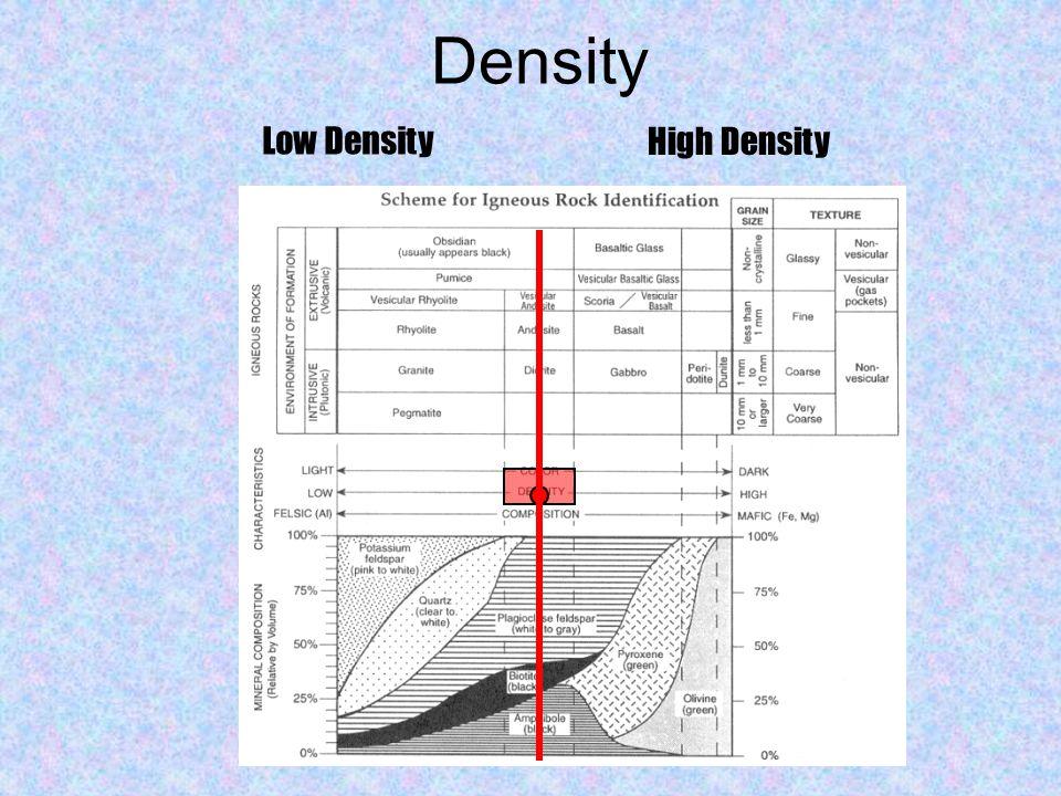Density Low Density High Density
