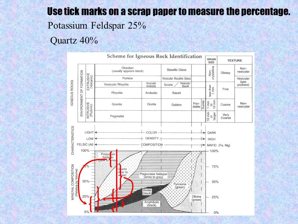 Use tick marks on a scrap paper to measure the percentage. Potassium Feldspar 25% Quartz 40%
