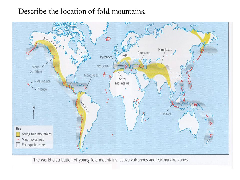 Describe the location of fold mountains.
