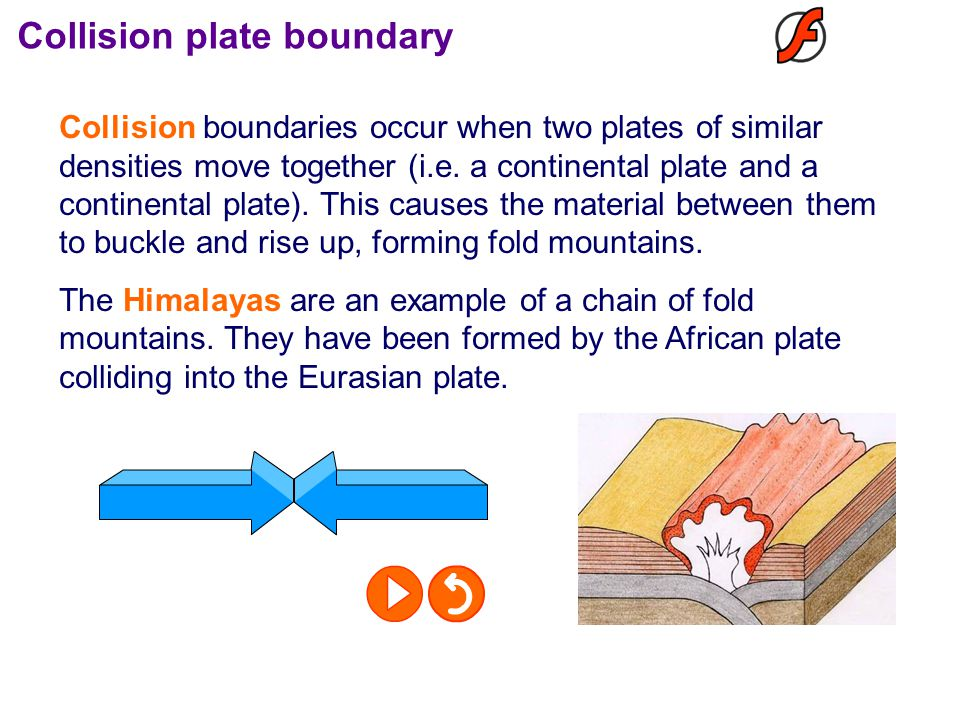 Collision boundaries occur when two plates of similar densities move together (i.e.