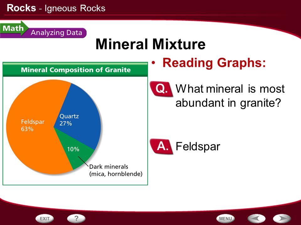 Rocks Mineral Mixture –Feldspar Reading Graphs: –What mineral is most abundant in granite? - Igneous Rocks