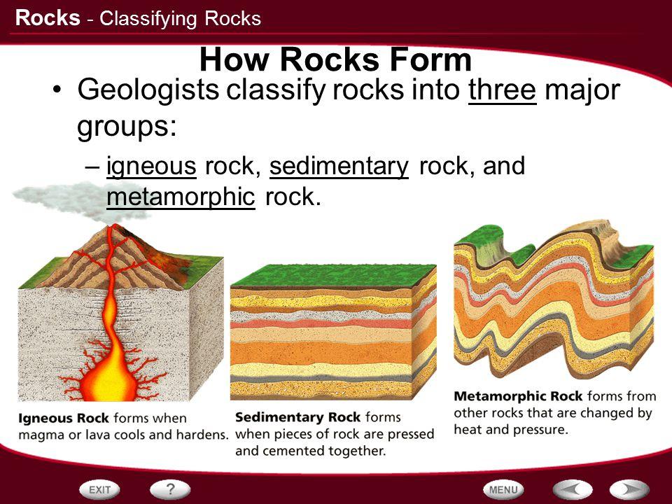 Rocks How Rocks Form Geologists classify rocks into three major groups: –igneous rock, sedimentary rock, and metamorphic rock. - Classifying Rocks