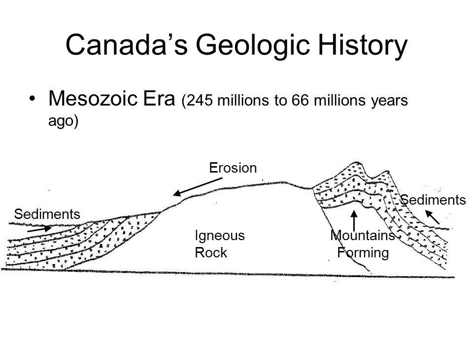 Canada's Geologic History Mesozoic Era (245 millions to 66 millions years ago) Erosion Sediments Mountains Forming Igneous Rock