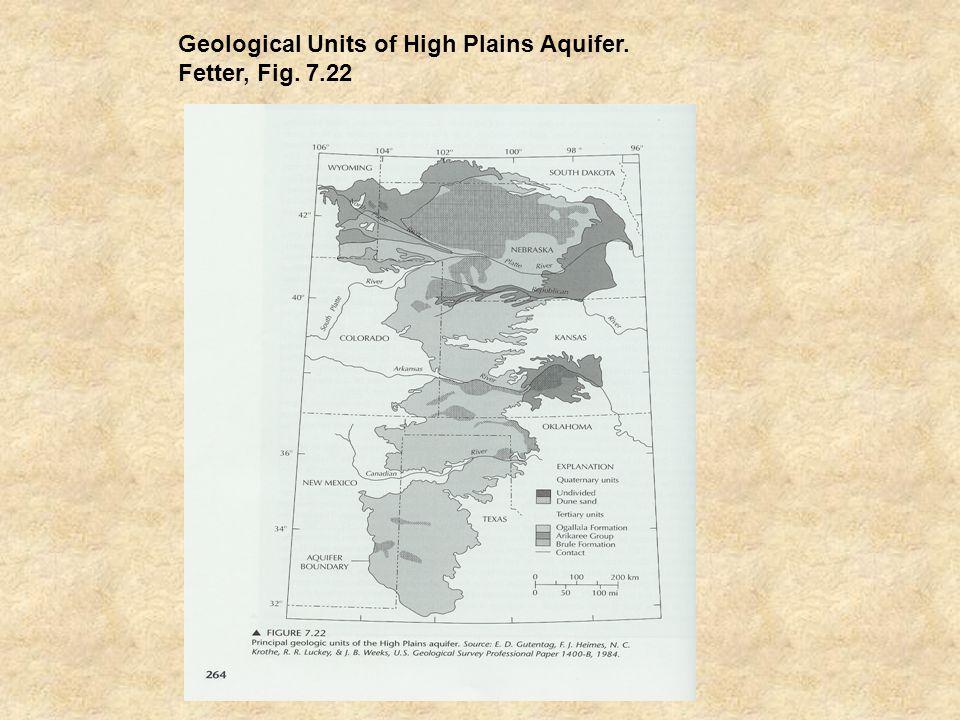 Geological Units of High Plains Aquifer. Fetter, Fig. 7.22