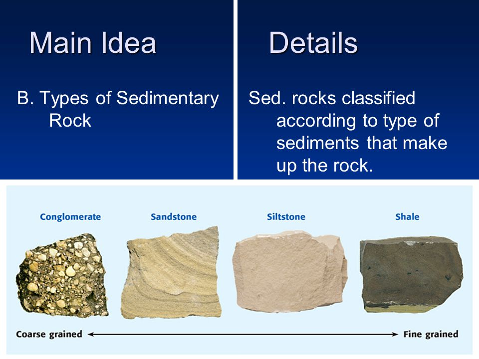Main IdeaDetails B. Types of Sedimentary Rock Sed.