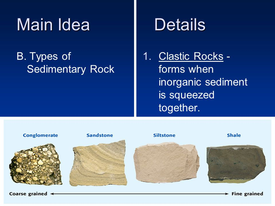 Main IdeaDetails B. Types of Sedimentary Rock 1.