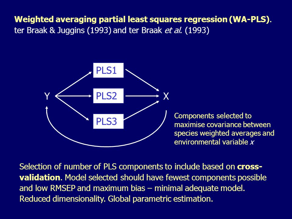 Weighted averaging partial least squares regression (WA-PLS).