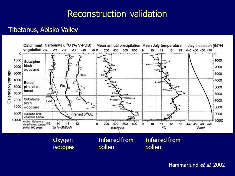 Tibetanus, Abisko Valley Inferred from pollen Hammarlund et al.