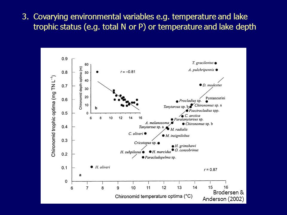 3.Covarying environmental variables e.g. temperature and lake trophic status (e.g. total N or P) or temperature and lake depth Brodersen & Anderson (2