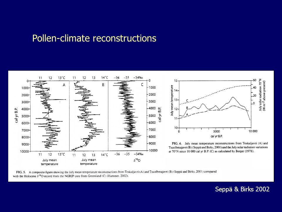 Pollen-climate reconstructions Seppä & Birks 2002