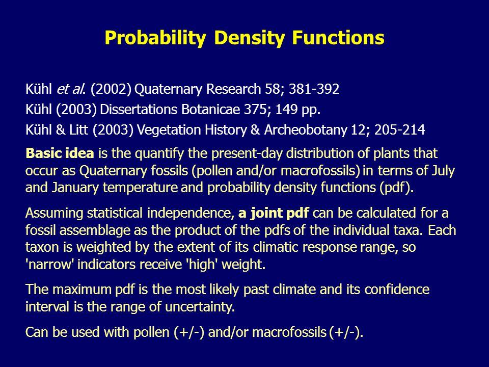 Kühl et al. (2002) Quaternary Research 58; 381-392 Kühl (2003) Dissertations Botanicae 375; 149 pp.