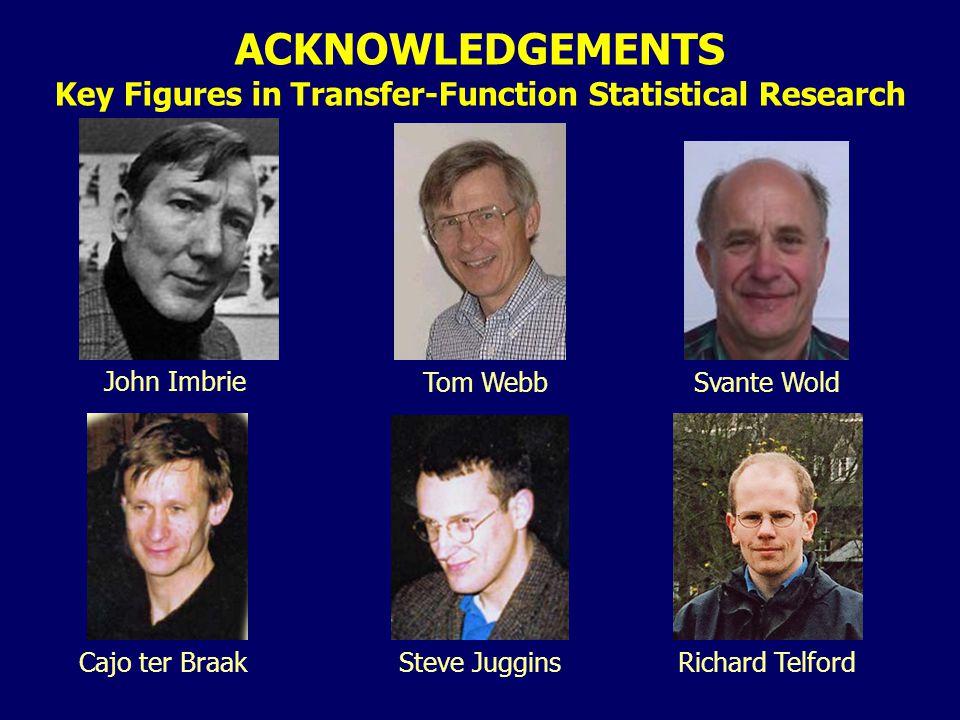 ACKNOWLEDGEMENTS Key Figures in Transfer-Function Statistical Research John Imbrie Cajo ter Braak Tom WebbSvante Wold Steve JugginsRichard Telford