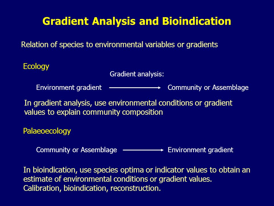 Gradient analysis: Environment gradientCommunity or Assemblage Gradient Analysis and Bioindication Relation of species to environmental variables or g