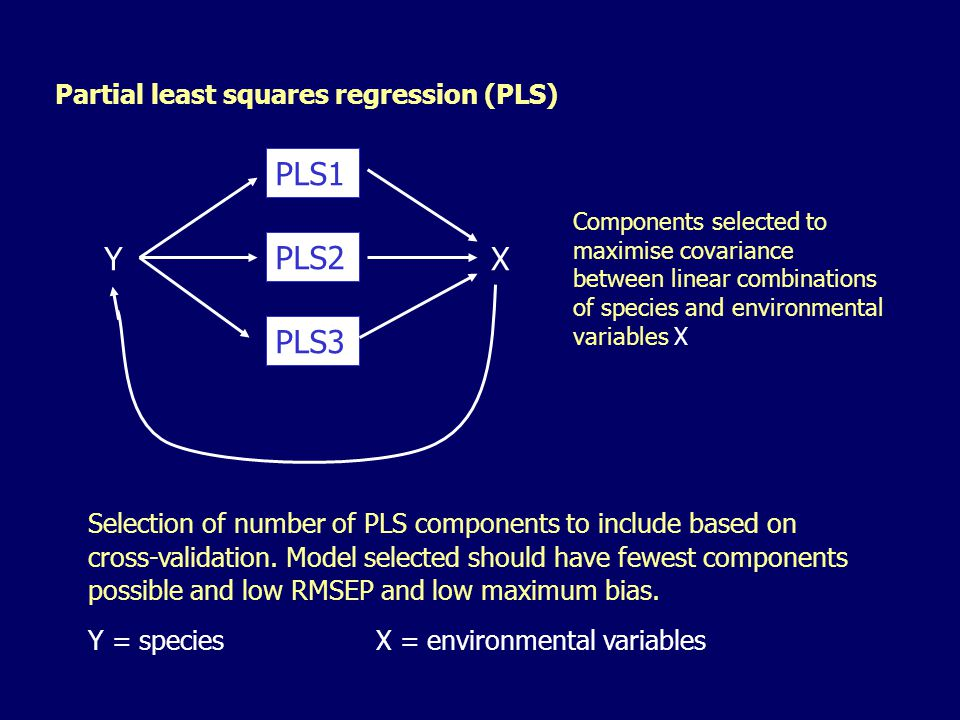 Partial least squares regression (PLS) Components selected to maximise covariance between linear combinations of species and environmental variables X Selection of number of PLS components to include based on cross-validation.
