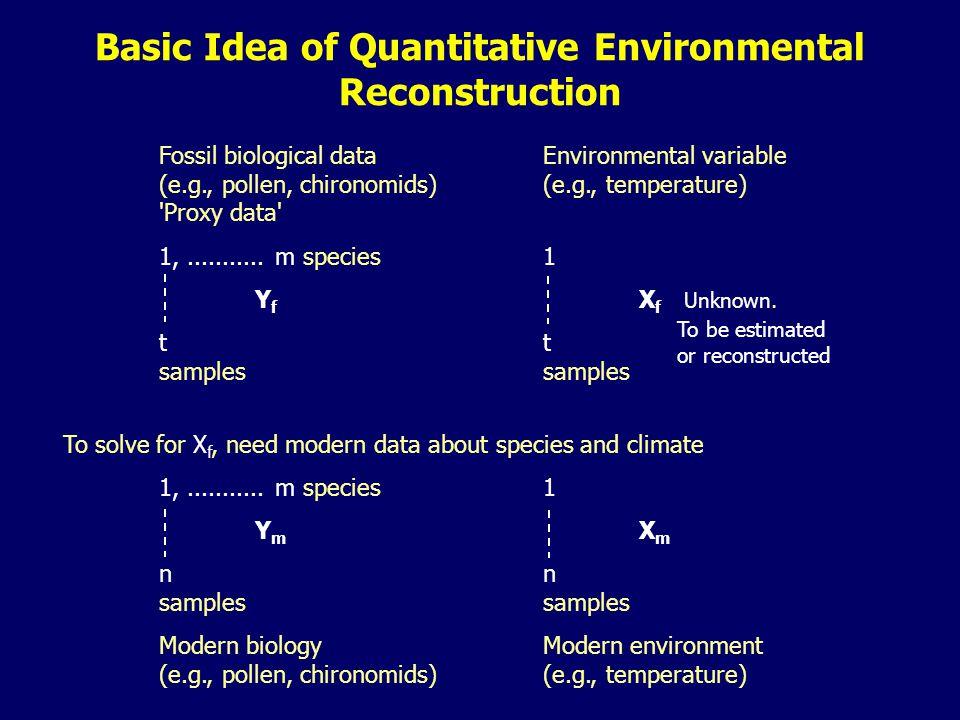 Basic Idea of Quantitative Environmental Reconstruction Fossil biological dataEnvironmental variable (e.g., pollen, chironomids)(e.g., temperature) Proxy data 1,...........