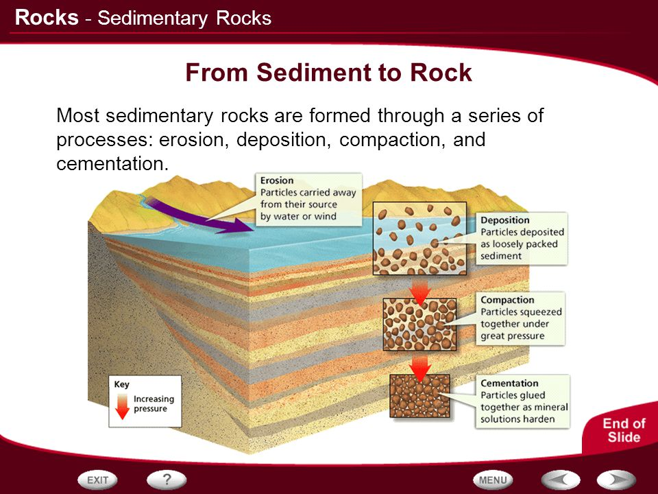 Rocks From Sediment to Rock Most sedimentary rocks are formed through a series of processes: erosion, deposition, compaction, and cementation. - Sedim