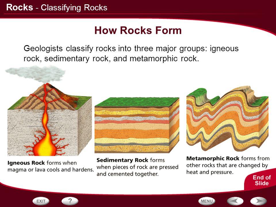 Rocks How Rocks Form Geologists classify rocks into three major groups: igneous rock, sedimentary rock, and metamorphic rock. - Classifying Rocks