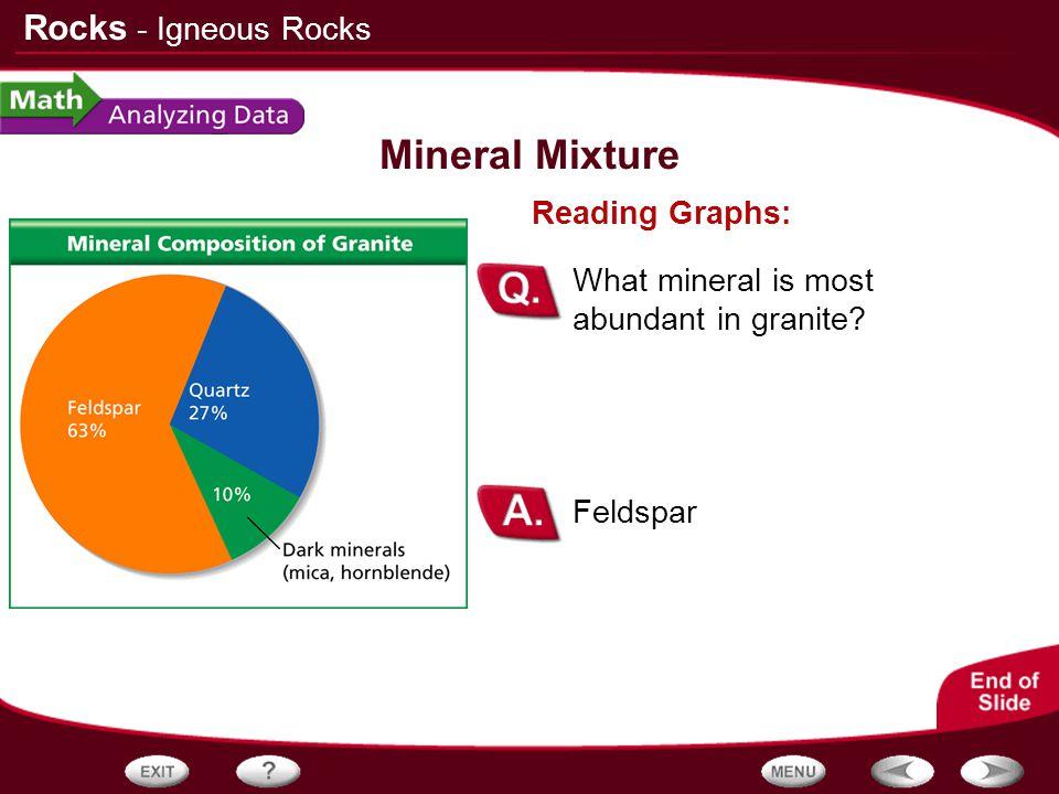 Rocks Mineral Mixture Feldspar Reading Graphs: What mineral is most abundant in granite? - Igneous Rocks