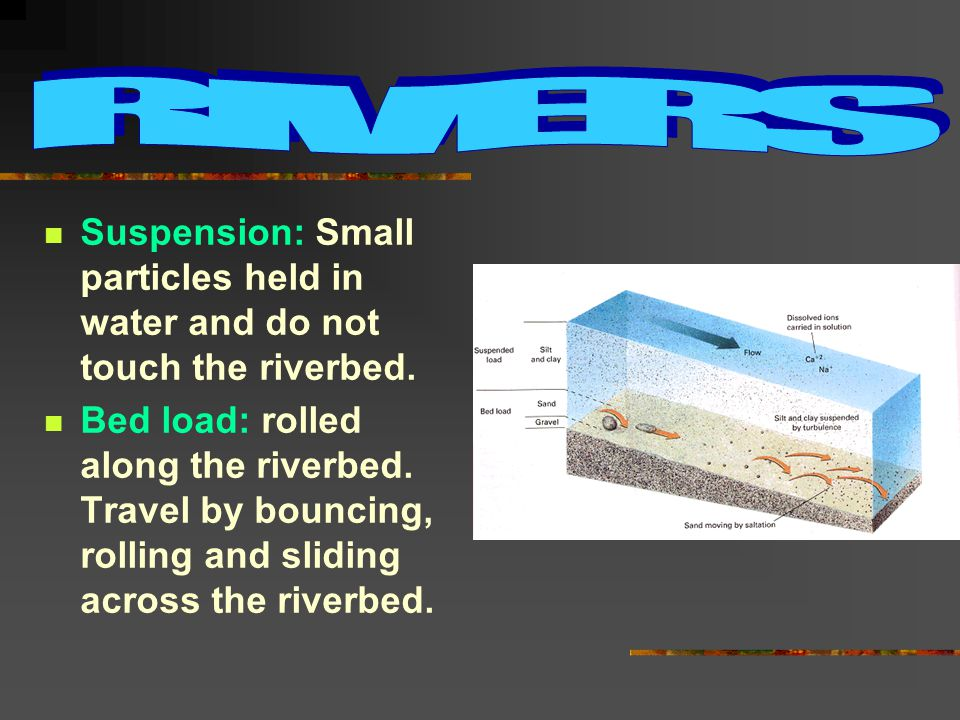 Suspension: Small particles held in water and do not touch the riverbed.
