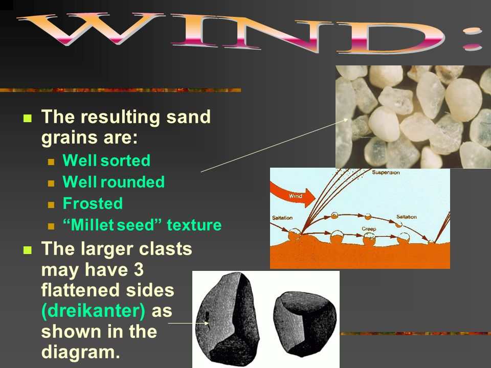 The resulting sand grains are: Well sorted Well rounded Frosted Millet seed texture The larger clasts may have 3 flattened sides (dreikanter) as shown in the diagram.