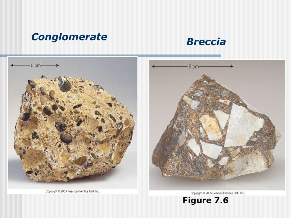 Conglomerate Figure 7.6 Breccia