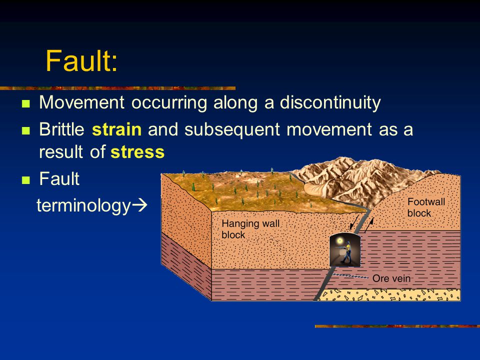 Fault: Movement occurring along a discontinuity Brittle strain and subsequent movement as a result of stress Fault terminology 