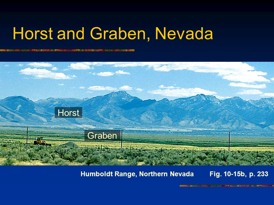 Horst and Graben, Nevada Humboldt Range, Northern Nevada Fig. 10-15b, p. 233 Graben Horst