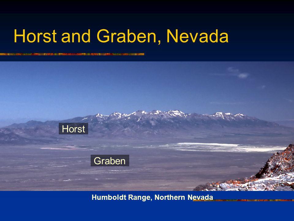 Horst and Graben, Nevada Humboldt Range, Northern Nevada Graben Horst