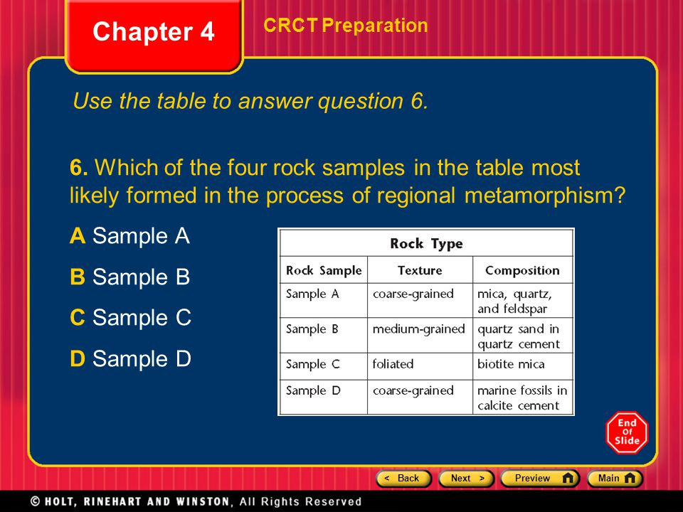 < BackNext >PreviewMain Chapter 4 CRCT Preparation Use the table to answer question 6. 6. Which of the four rock samples in the table most likely form