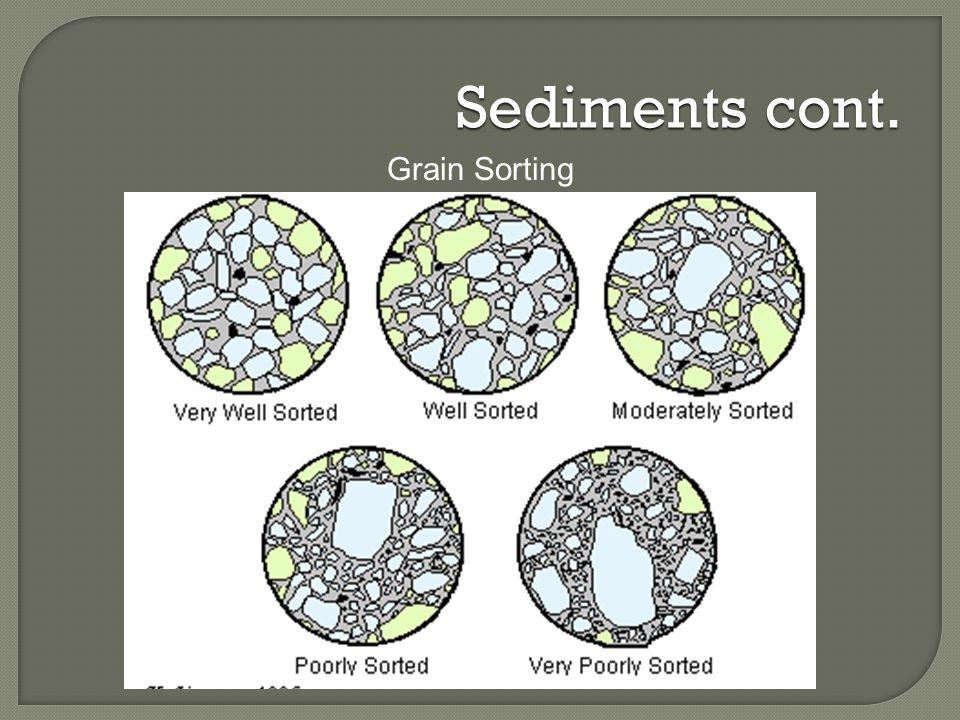 Sediments cont. Grain Sorting