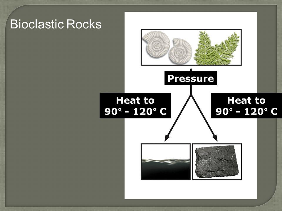 Oil and gas Organic Matter Coal Pressure Heat to 90° - 120° C Heat to 90° - 120° C Bioclastic Rocks