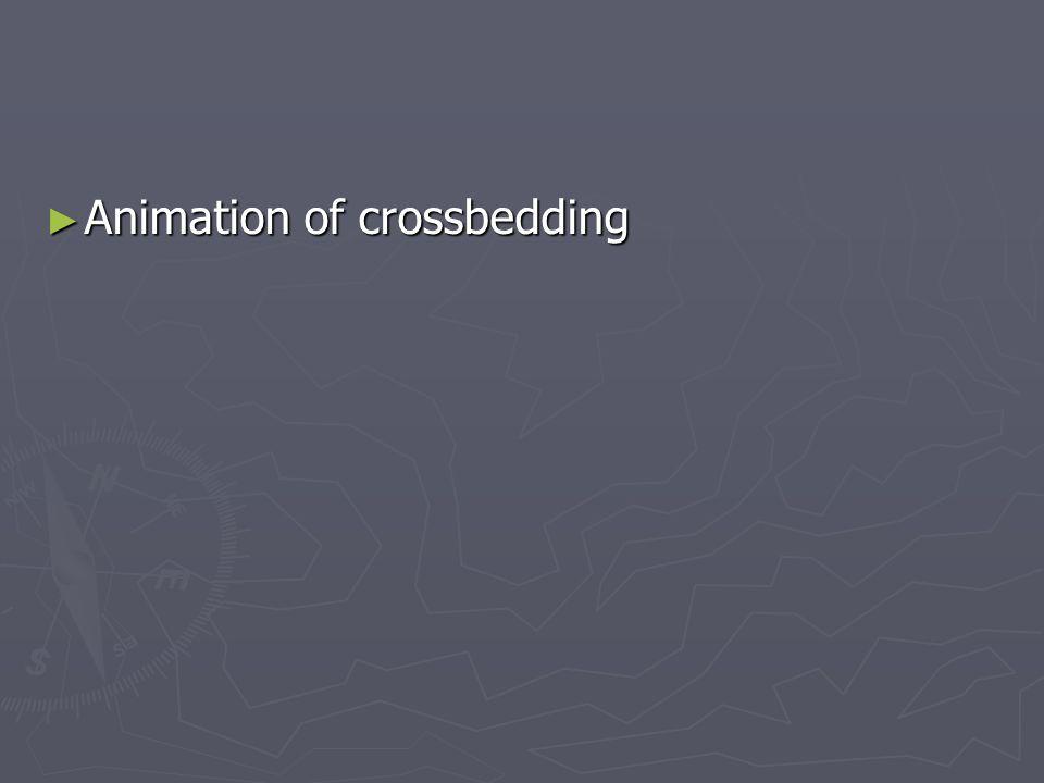 ► Animation of crossbedding