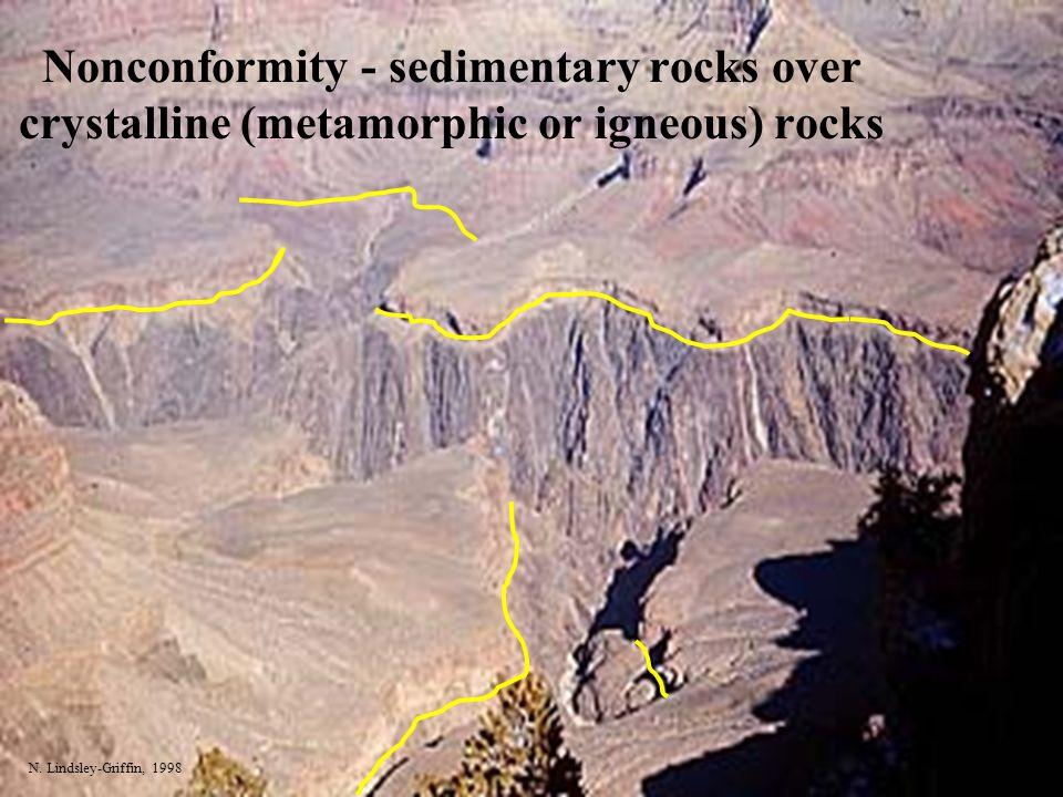 Nonconformity - sedimentary rocks over crystalline (metamorphic or igneous) rocks N.