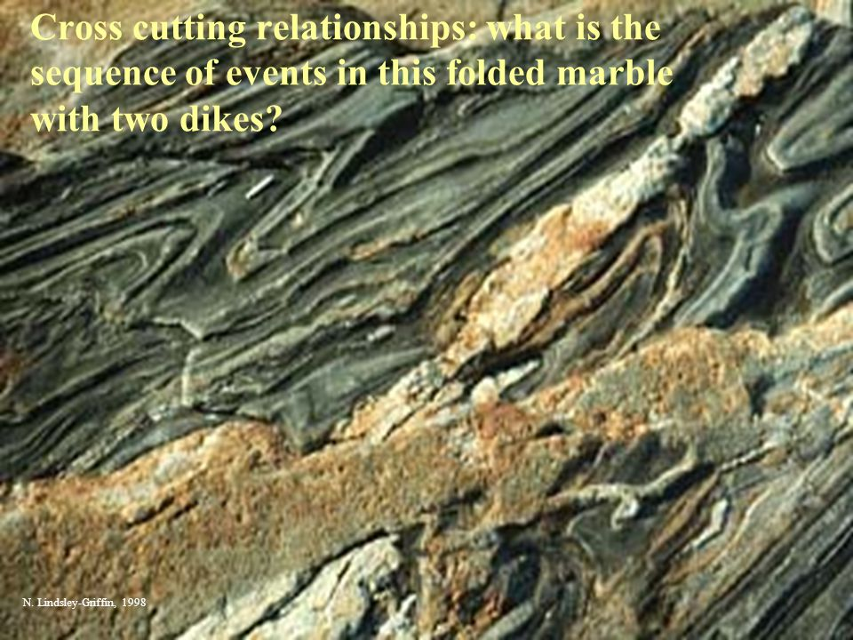 Cross cutting relationships: what is the sequence of events in this folded marble with two dikes.
