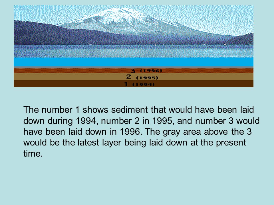 The number 1 shows sediment that would have been laid down during 1994, number 2 in 1995, and number 3 would have been laid down in 1996.