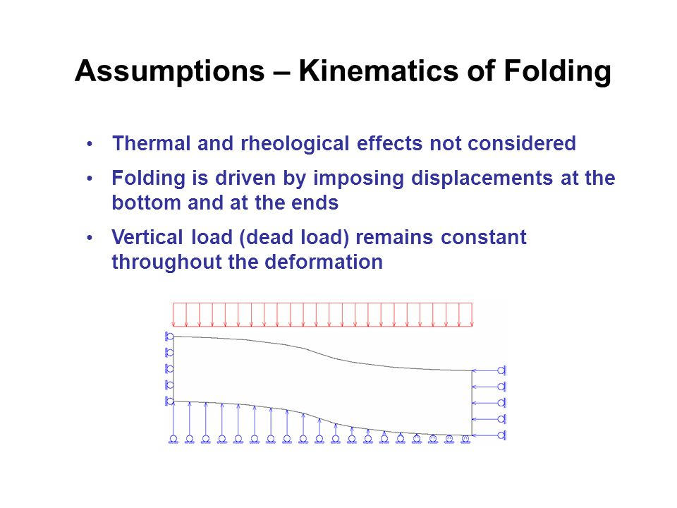 Assumptions – Kinematics of Folding Thermal and rheological effects not considered Folding is driven by imposing displacements at the bottom and at the ends Vertical load (dead load) remains constant throughout the deformation