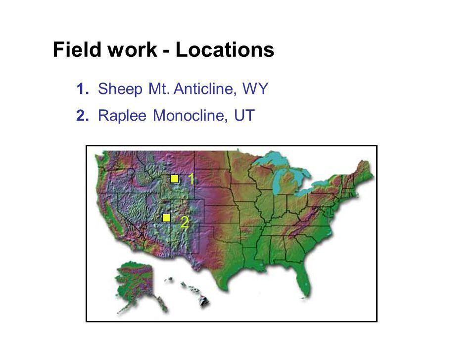 Field work - Locations 1. Sheep Mt. Anticline, WY 2. Raplee Monocline, UT 1 2