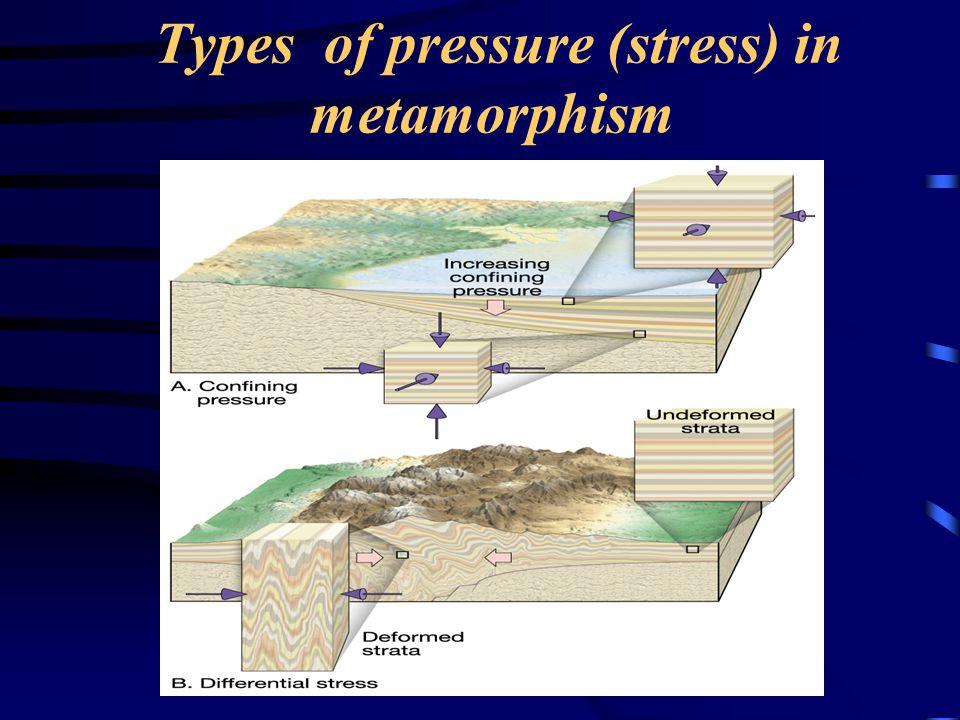 Types of pressure (stress) in metamorphism