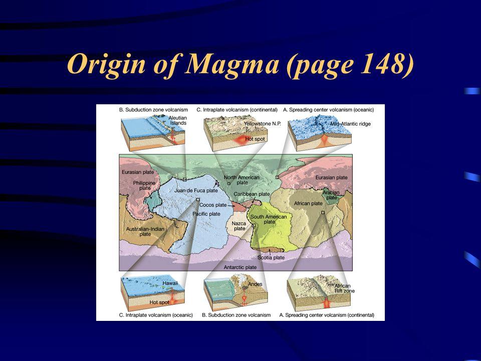 Origin of Magma (page 148)
